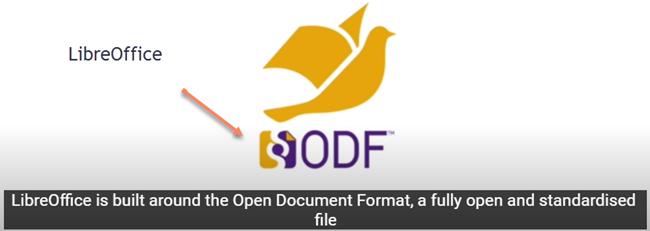 Standardised File
